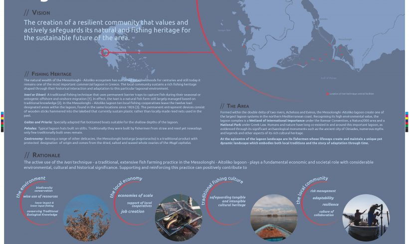 MedINA to participate in the European Congress of the International Landscape Ecology Association with a poster on the Messolonghi traditional fisheries